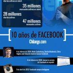 infografia-10-anos-de-facebook