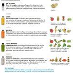 elixir-una-juice-house-o-mejor-dicho-un-bar-de-jugos