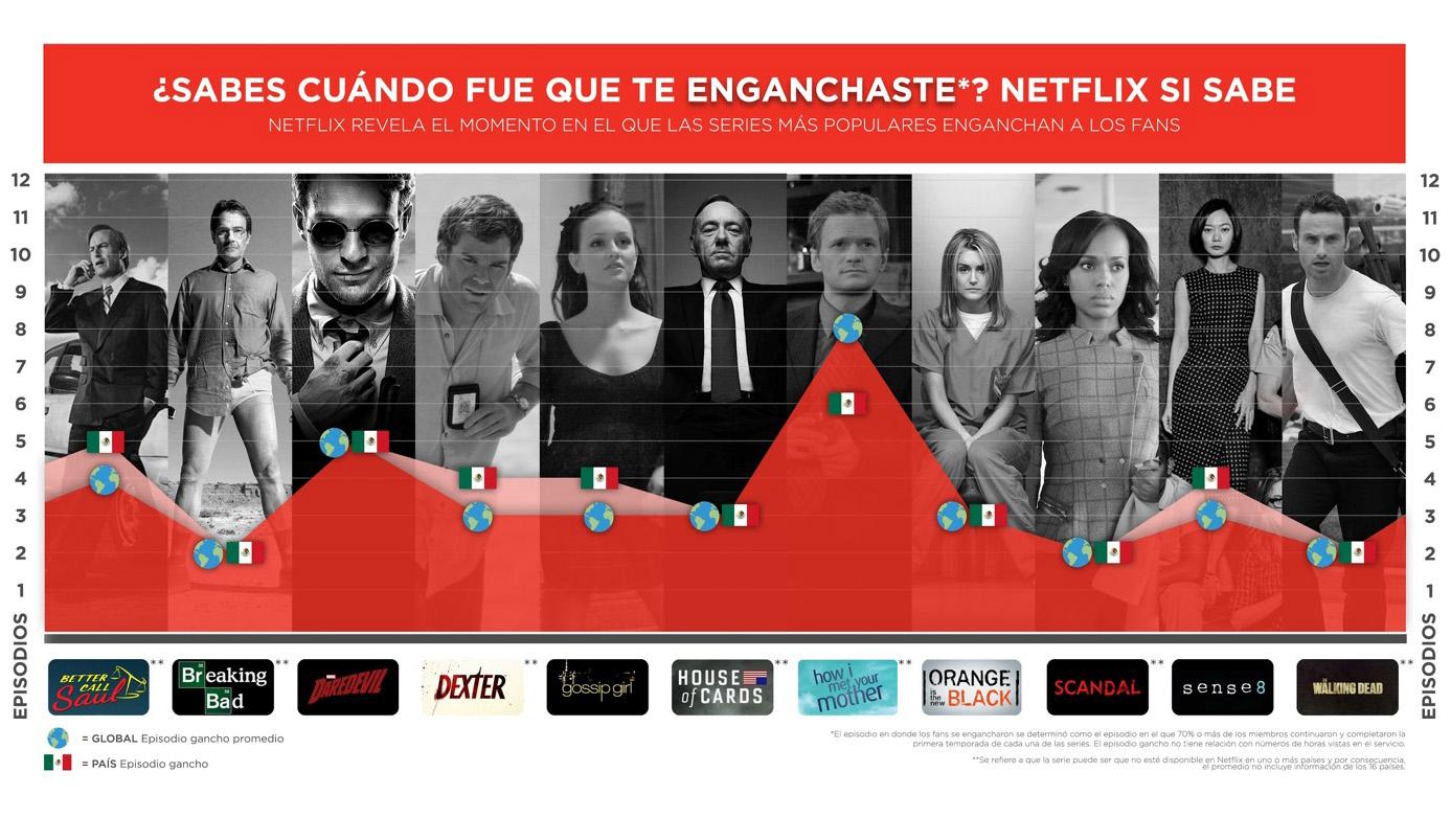Ver online Gossip Girl 2x24 castellano y latino episodio