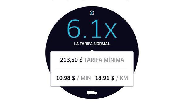 Uber tarifas