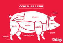 Del cerdo nos podemos comer todo, ¡todo!