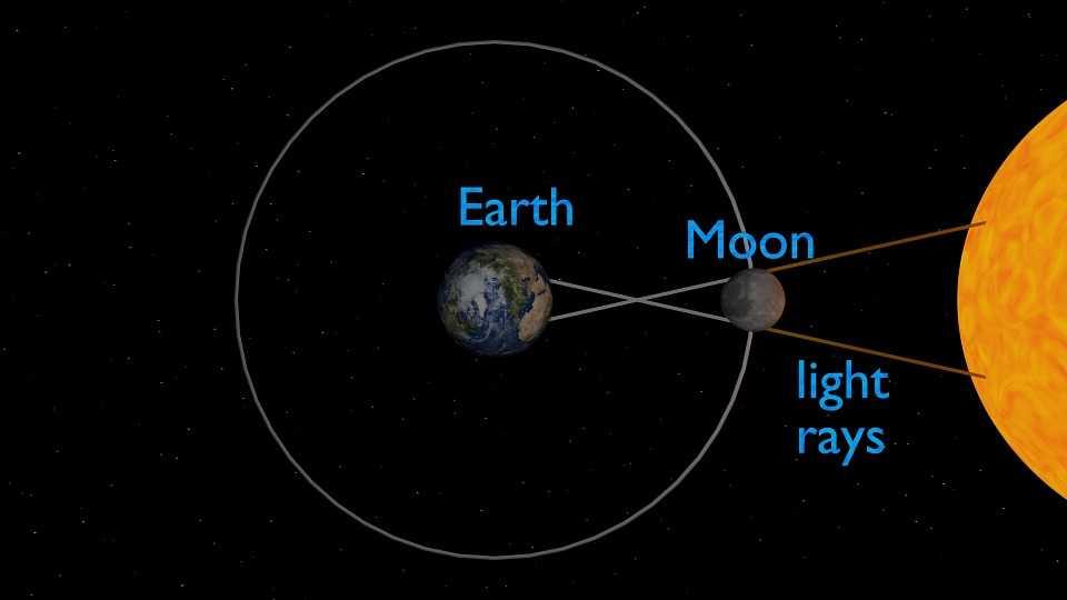 eclipse-total-de-sol-en-la-cdmx-2