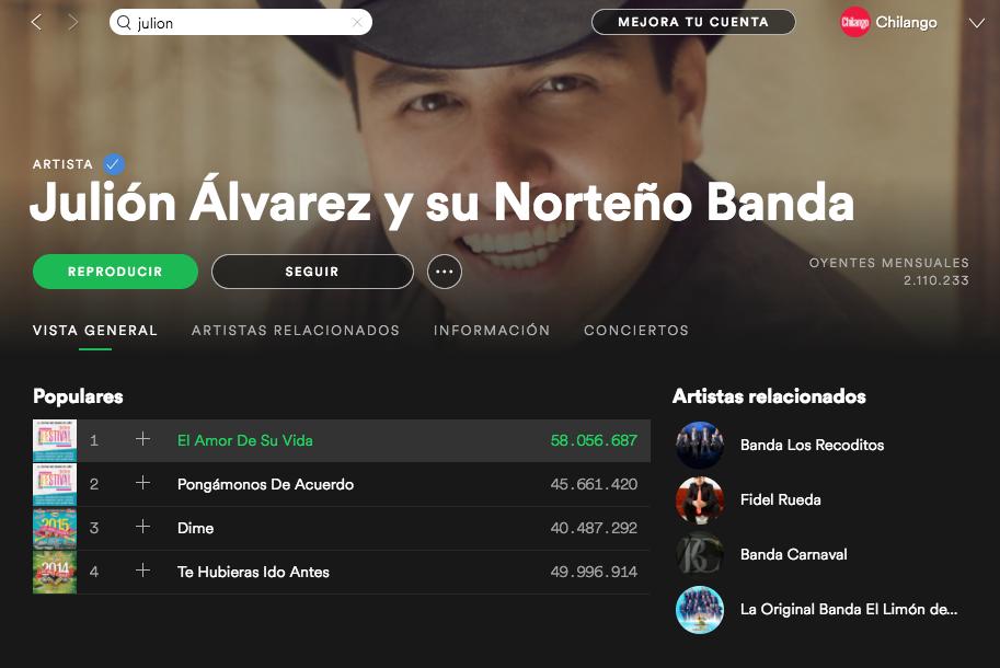 Perfil Spotify Julión