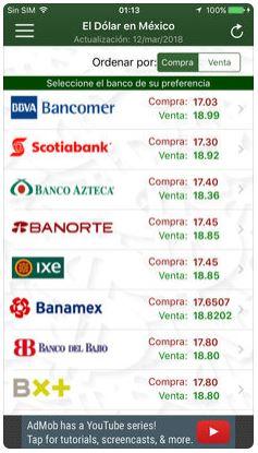 Dólar A La Compra Y Venta Entre Distintos Bancos Del País Ya Que Toma Información De Como Banamex Banxico Hsbc Bancomer Bajército Banorte