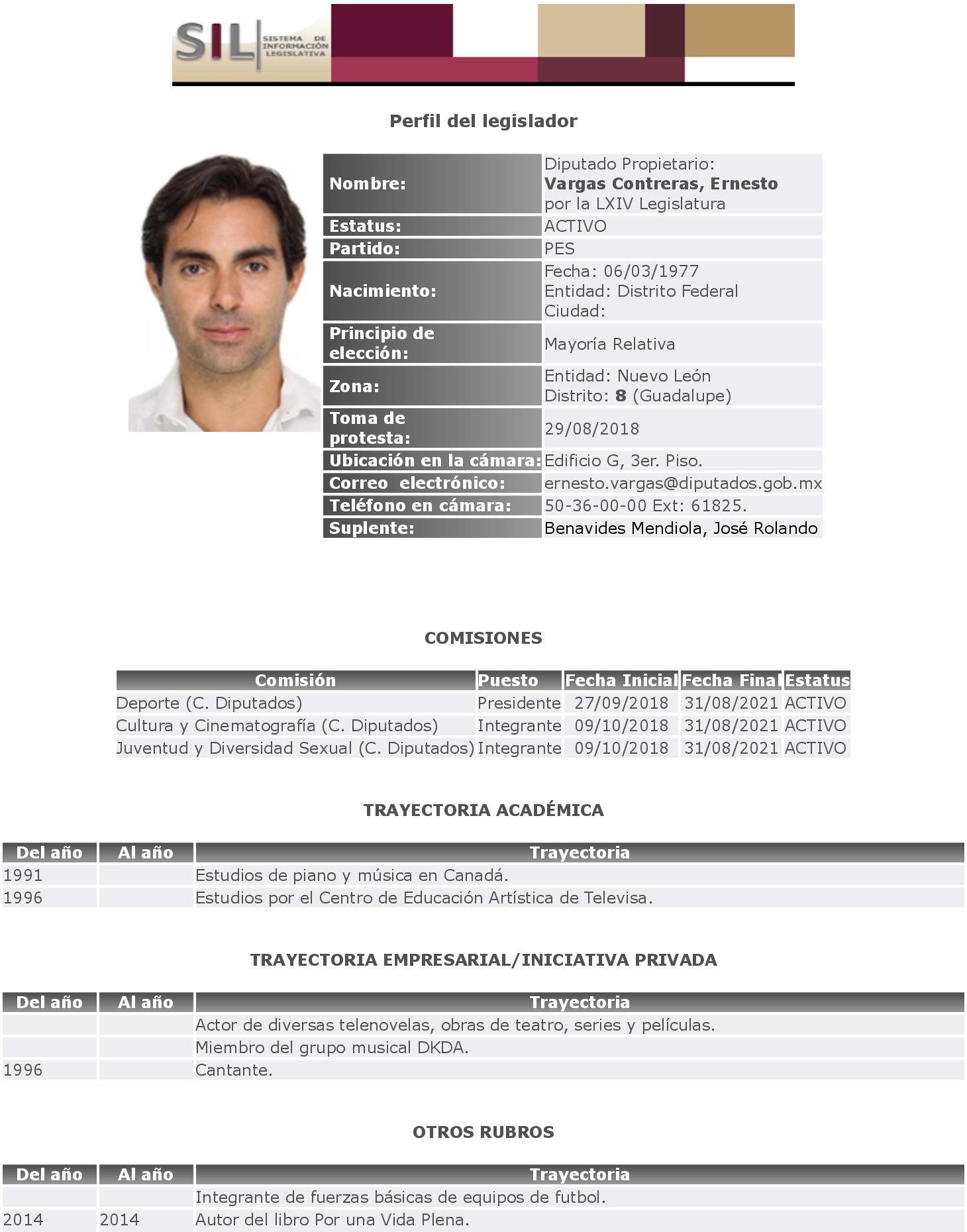 Diputado Ernesto D Alessio Presume Telenovelas En Su Cv