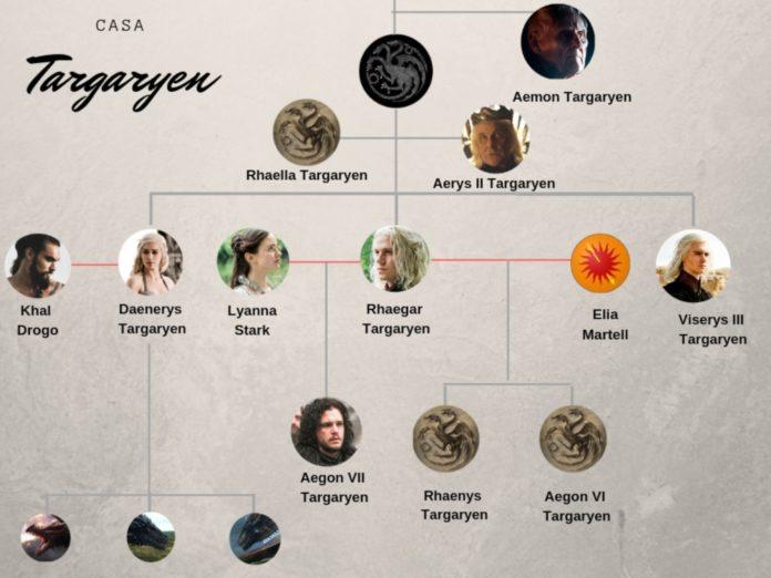 Árbol genealógico de los Targaryen