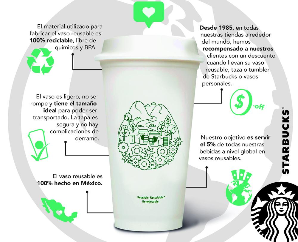 vaso reusable Starbucks