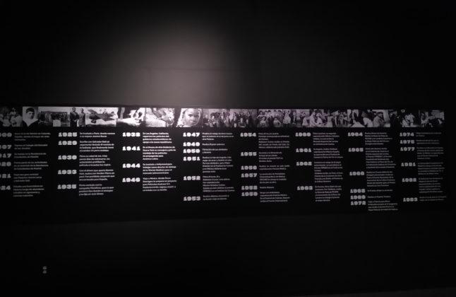 cronología luis buñuel